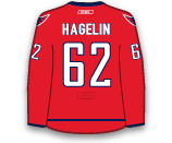 Carl Hagelin's Jersey