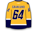 Mikael Granlund's Jersey