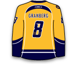Petter Granberg's Jersey