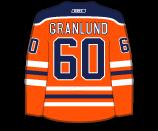 Markus Granlund's Jersey